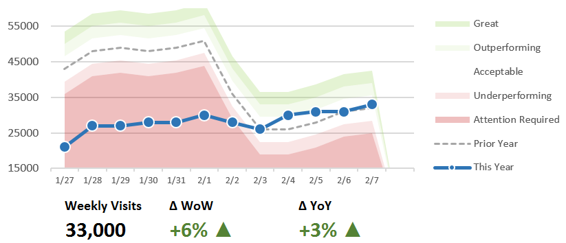 stdev-graph